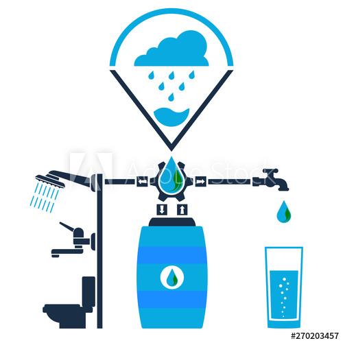 Colectează apa pluvială: exemple de urmat