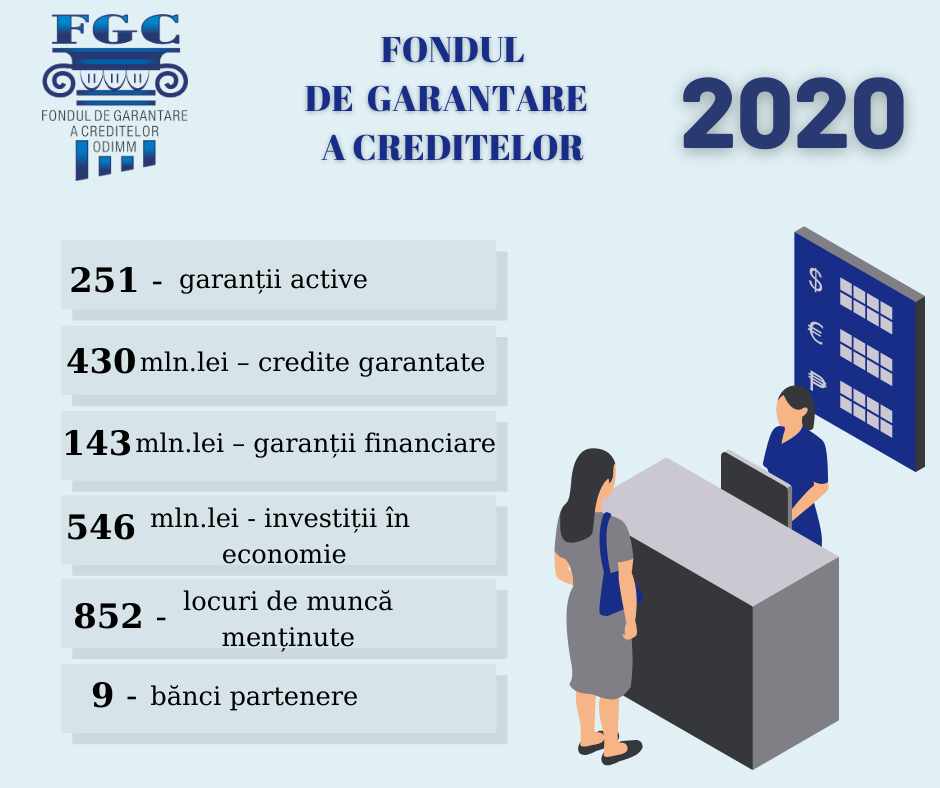 Cartea de vizită FGC 2020